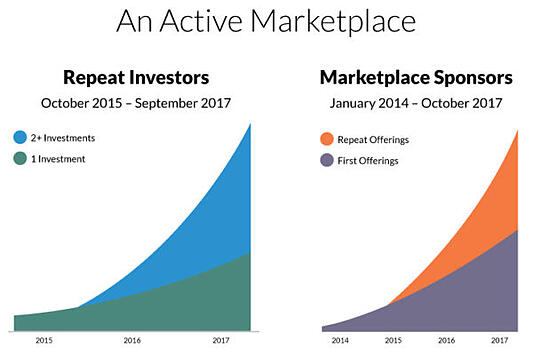 An-Active-Marketplace-600x393