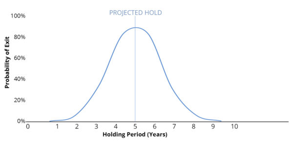 Holding-2nd-600x294