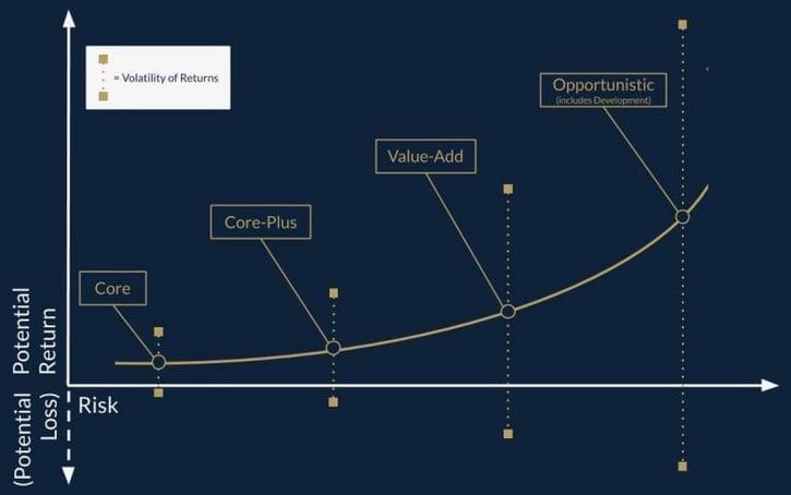 risk-return-curve-volatility-768x481